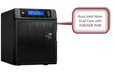 BUILDING YOUR OWN NAS (Network ATTACHED STORAGE) | Shanthu's Blog